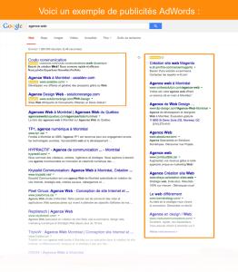 Exemples GoogleAdWords